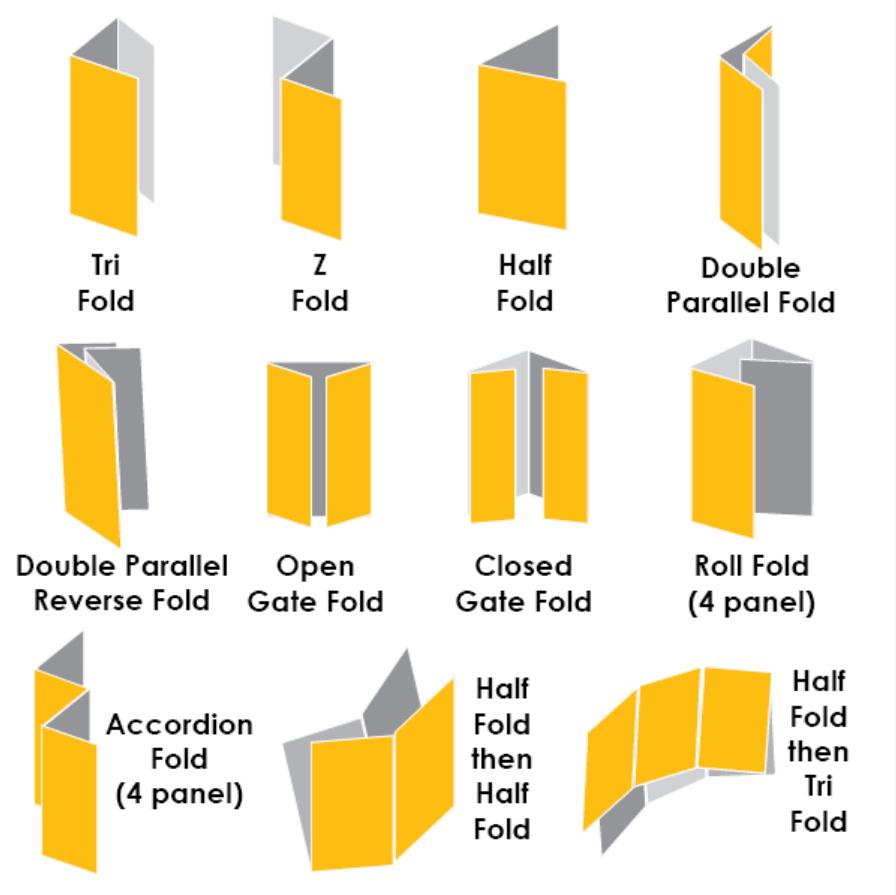 انواع تا بروشور که بصورت استاندارد مورد استفاده قرار می گیرد