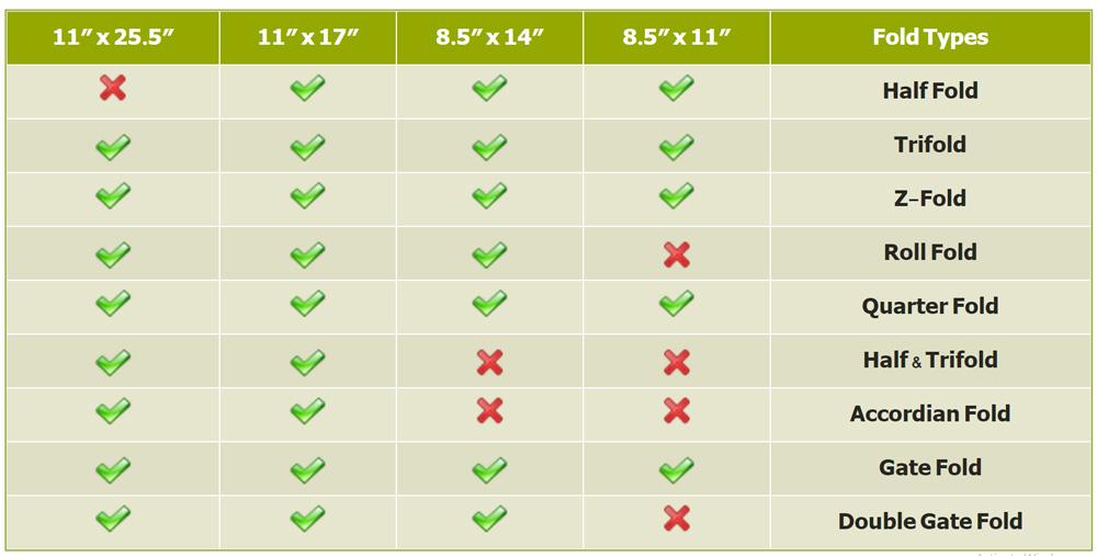 psd eps.com 4 - ابعاد استاندارد و نحوه مختلف تا کردن بروشور