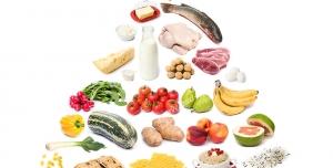 عکس با کیفیت هرم غذایی شامل محصولات غلات ، انواع گوشت ، لبنیات ، میوه و سبزیجات و... در رژیم غذایی و نیازهای بدن