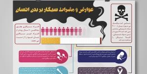 اینفوگرافیک عوارض و مضرات سیگار بر بدن انسان
